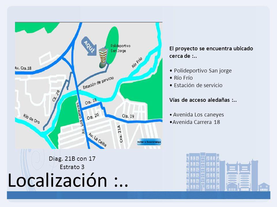 Localización :.. Diag. 21B con 17 Estrato 3 El proyecto se encuentra ubicado cerca de :.. Polideportivo San jorge Río Frío Estación de servicio Vías d