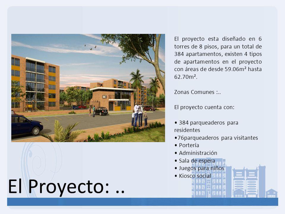 El Proyecto:.. El proyecto esta diseñado en 6 torres de 8 pisos, para un total de 384 apartamentos, existen 4 tipos de apartamentos en el proyecto con