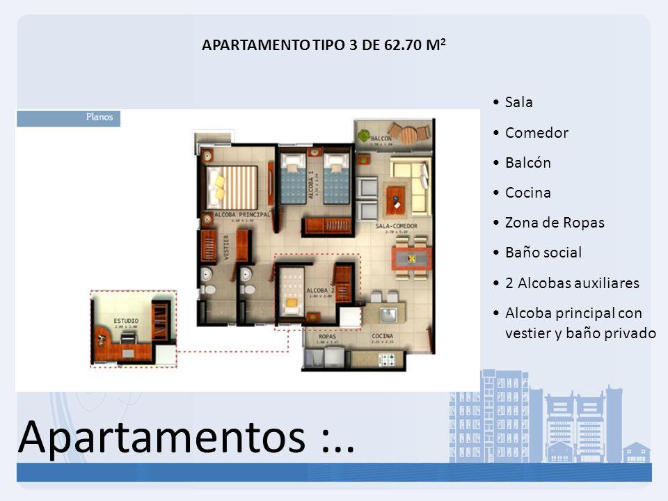 Apartamentos :.. APARTAMENTO TIPO 3 DE 62.70 M 2 Sala Comedor Balcón Cocina Zona de Ropas Baño social 2 Alcobas auxiliares Alcoba principal con vestie