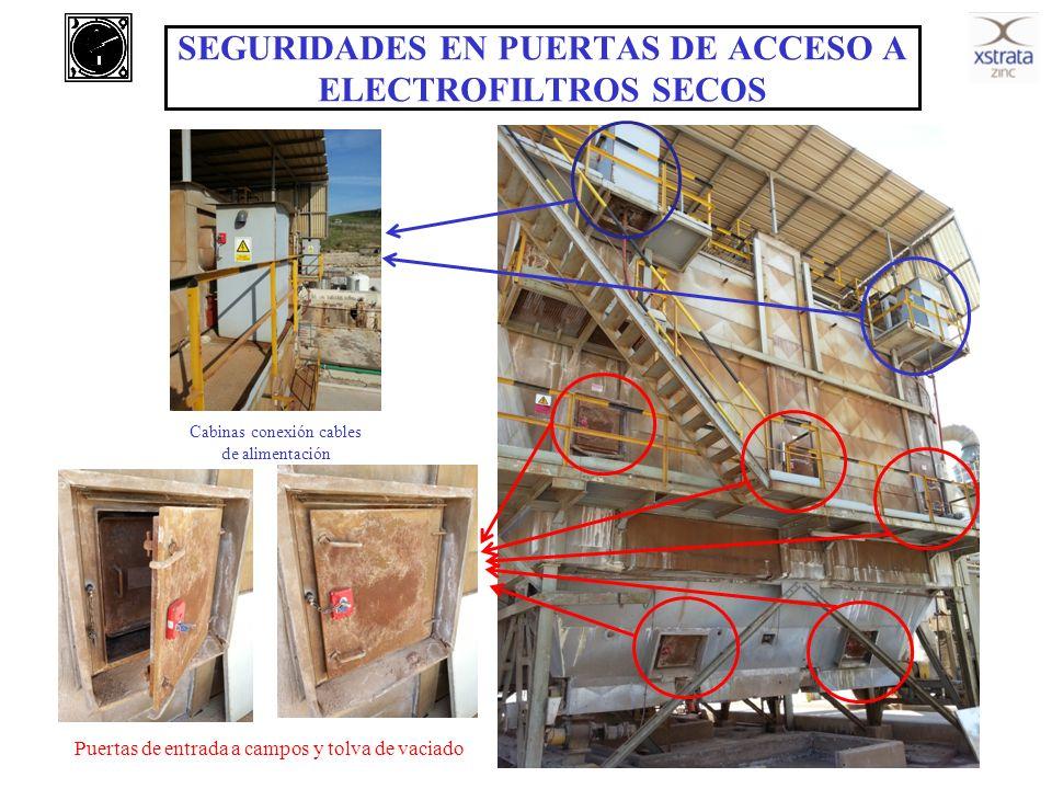 SEGURIDADES EN PUERTAS DE ACCESO A ELECTROFILTROS SECOS Tapas de acceso a cabinas aisladores Cabinas conexión cables de alimentación 55 KV.