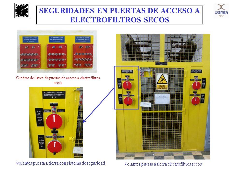 SEGURIDADES EN PUERTAS DE ACCESO A ELECTROFILTROS SECOS Volantes puesta a tierra electrofiltros secos Cuadros de llaves de puertas de acceso a electro