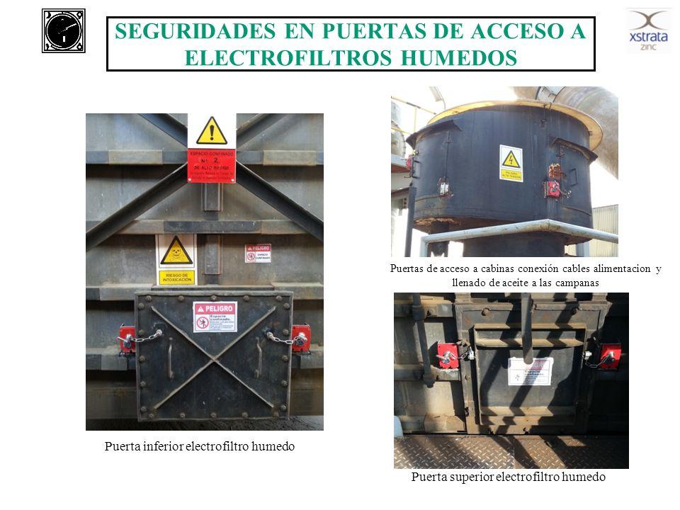 SEGURIDADES EN PUERTAS DE ACCESO A ELECTROFILTROS HUMEDOS Puertas de acceso a cabinas conexión cables alimentacion y llenado de aceite a las campanas