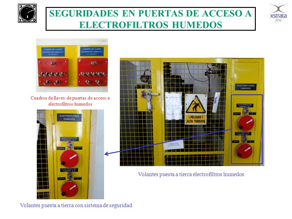 SEGURIDADES EN PUERTAS DE ACCESO A ELECTROFILTROS HUMEDOS Volantes puesta a tierra electrofiltros humedos Cuadros de llaves de puertas de acceso a ele
