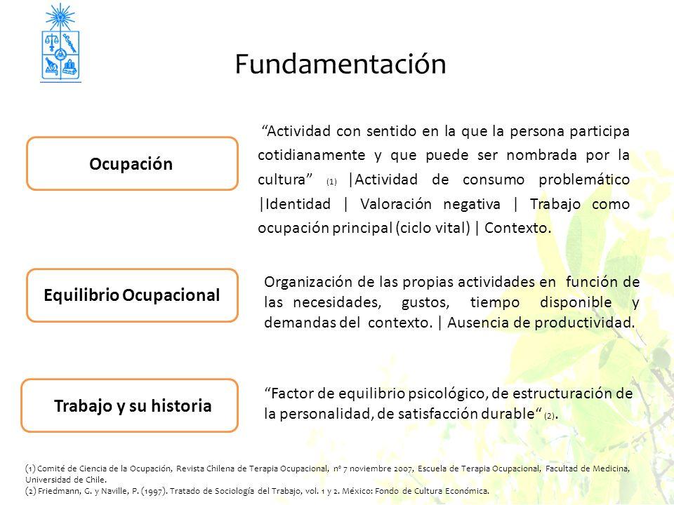 Fundamentación Actividad con sentido en la que la persona participa cotidianamente y que puede ser nombrada por la cultura (1) |Actividad de consumo problemático |Identidad | Valoración negativa | Trabajo como ocupación principal (ciclo vital) | Contexto.