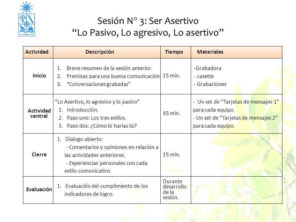 Sesión N° 3: Ser Asertivo Lo Pasivo, Lo agresivo, Lo asertivo ActividadDescripciónTiempoMateriales Inicio 1. Breve resumen de la sesión anterior. 2. P