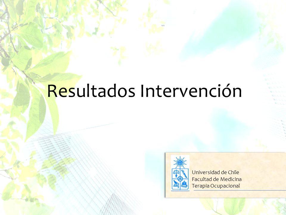 Resultados Intervención Universidad de Chile Facultad de Medicina Terapia Ocupacional