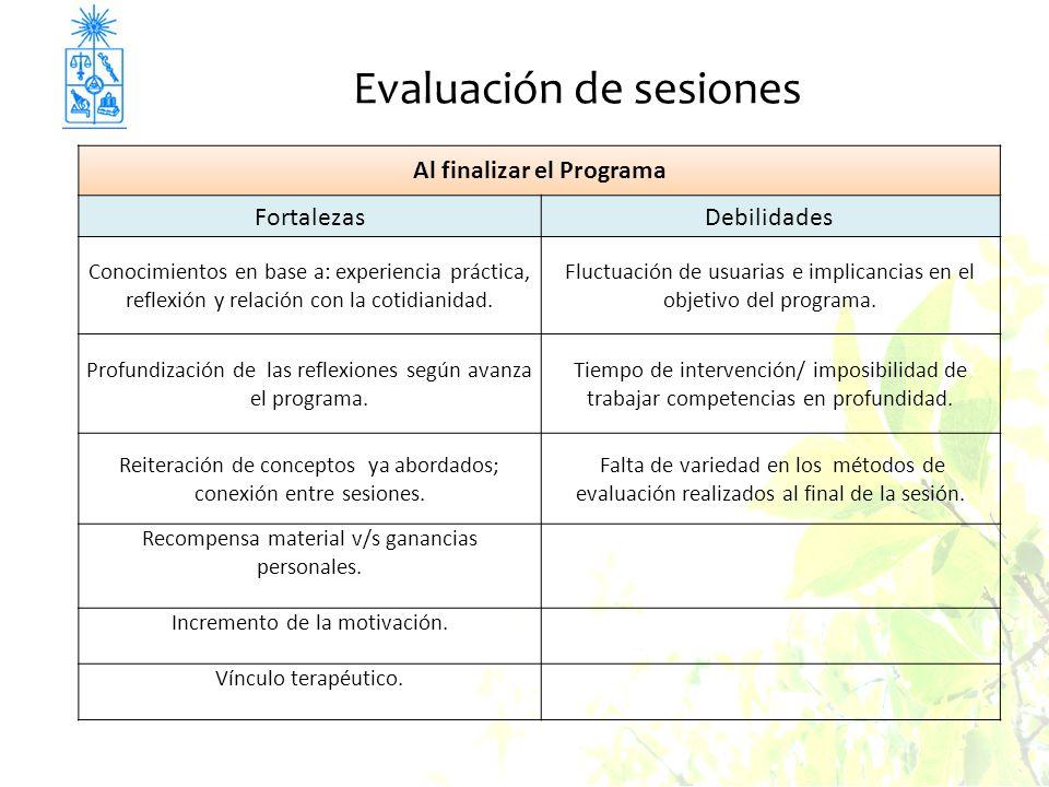 Al finalizar el Programa FortalezasDebilidades Conocimientos en base a: experiencia práctica, reflexión y relación con la cotidianidad. Fluctuación de