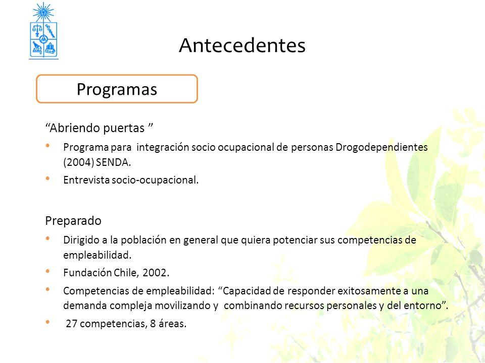 Abriendo puertas Programa para integración socio ocupacional de personas Drogodependientes (2004) SENDA. Entrevista socio-ocupacional. Preparado Dirig