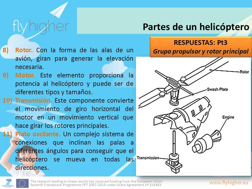 www.flyhigher.eu 8)Rotor. Con la forma de las alas de un avión, giran para generar la elevación necesaria. 9)Motor. Este elemento proporciona la poten