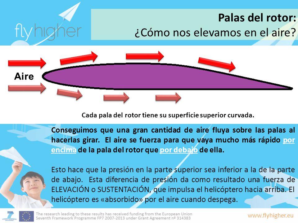 www.flyhigher.eu Aire Conseguimos que una gran cantidad de aire fluya sobre las palas al hacerlas girar. El aire se fuerza para que vaya mucho más ráp