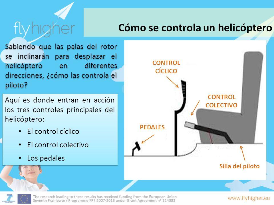 www.flyhigher.eu Silla del piloto CONTROL COLECTIVO PEDALES CONTROL CÍCLICO Sabiendo que las palas del rotor se inclinarán para desplazar el helicópte