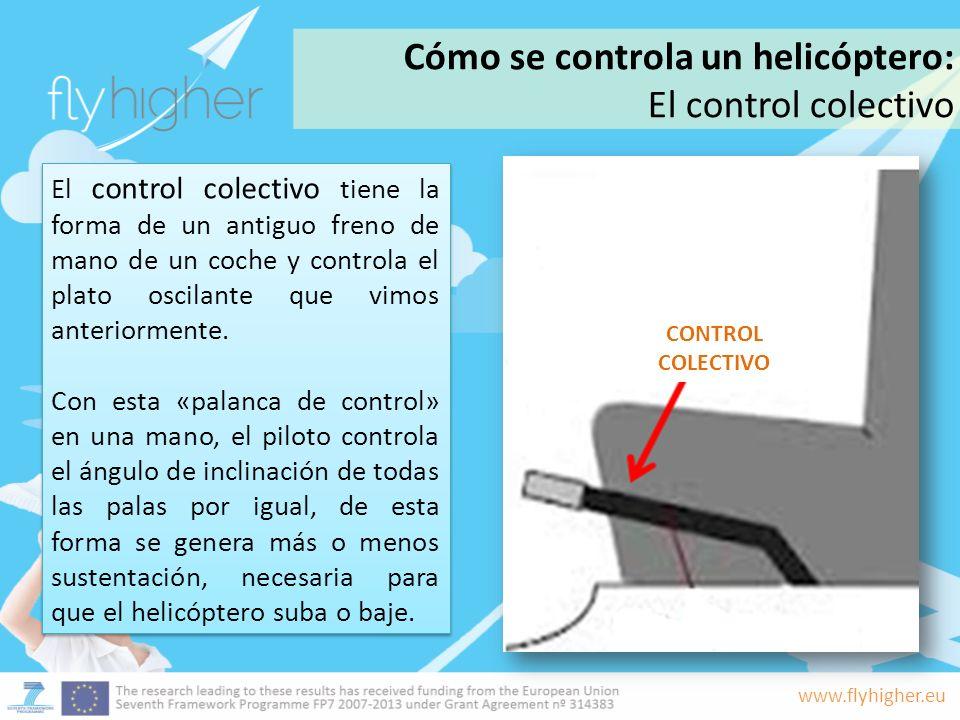 www.flyhigher.eu El control colectivo tiene la forma de un antiguo freno de mano de un coche y controla el plato oscilante que vimos anteriormente. Co