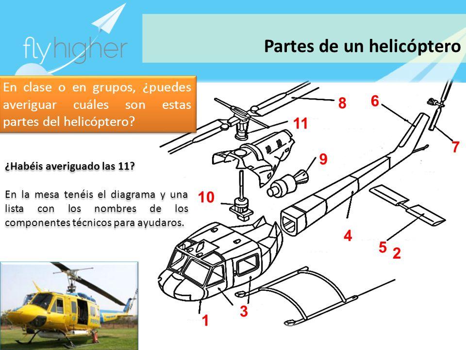 www.flyhigher.eu 8 6 11 7 5 9 4 3 10 1 En clase o en grupos, ¿puedes averiguar cuáles son estas partes del helicóptero? 2 ¿Habéis averiguado las 11? E