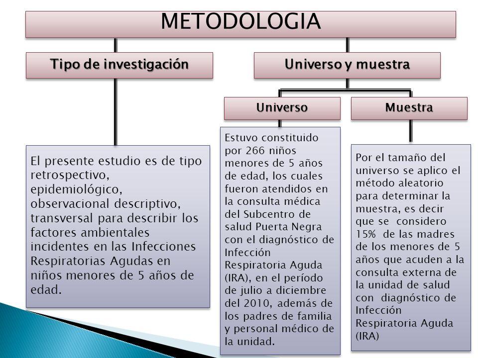 OPERACIONALIZACION DE LAS HIPOTESIS Hipótesis Específica 3.- Sera que el nivel de conocimiento de madres, padres o acompañantes de niños menores de 5