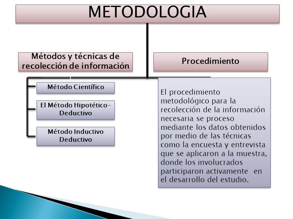 METODOLOGIA El presente estudio es de tipo retrospectivo, epidemiológico, observacional descriptivo, transversal para describir los factores ambiental