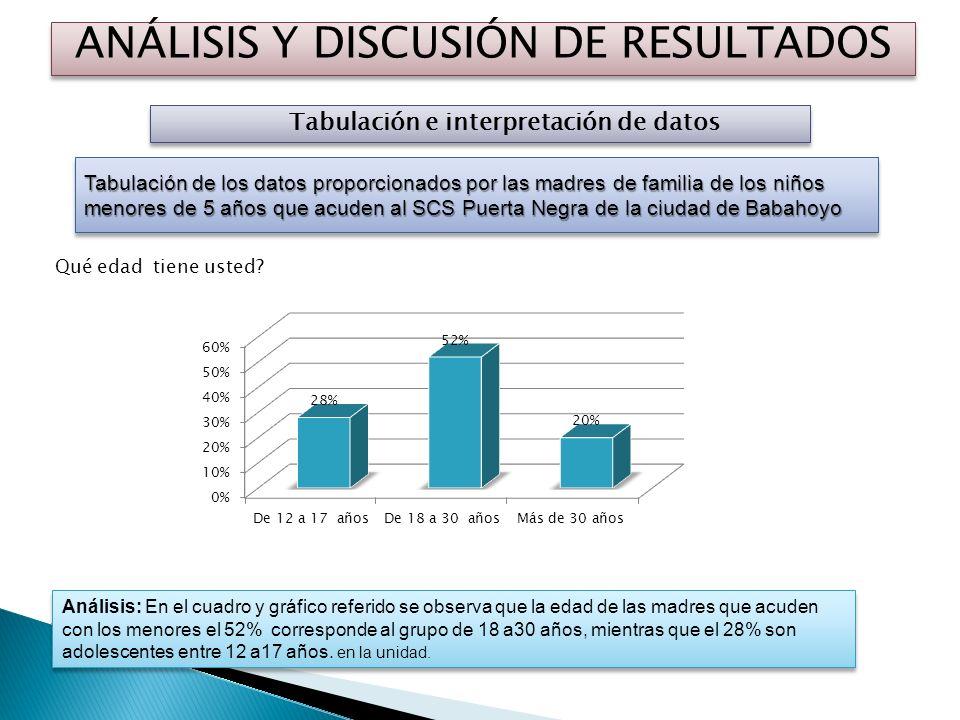 ANÁLISIS Y DISCUSIÓN DE RESULTADOS Tabulación e interpretación de datos Tabulación de los datos proporcionadas por el Personal de salud del SCS Puerta