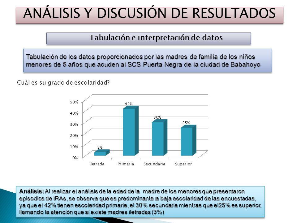 ANÁLISIS Y DISCUSIÓN DE RESULTADOS Tabulación e interpretación de datos Tabulación de los datos proporcionados por las madres de familia de los niños