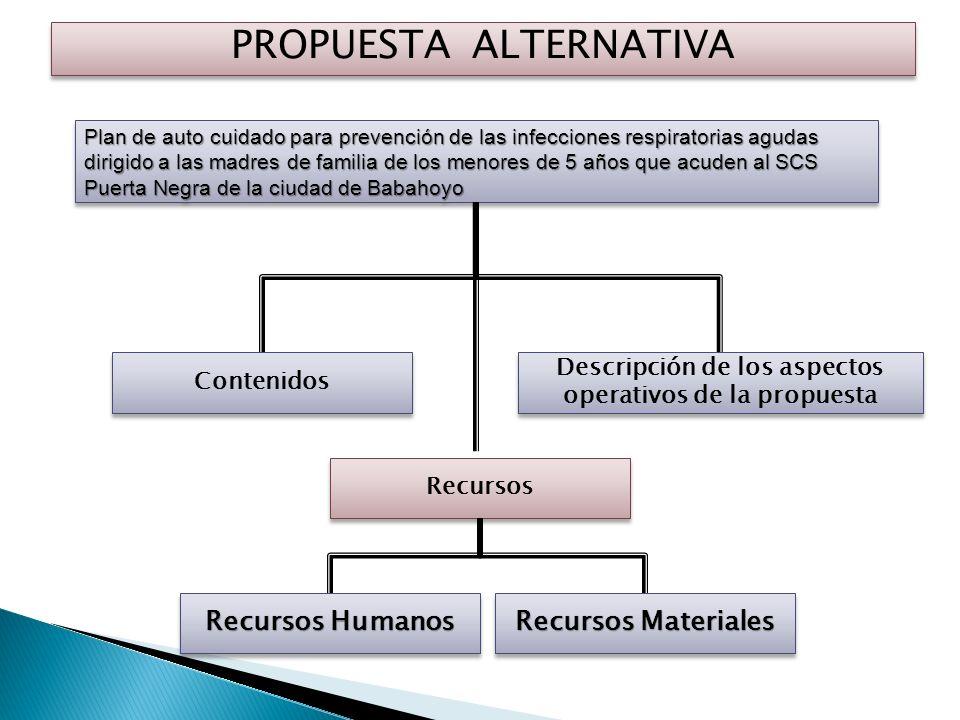 PROPUESTA ALTERNATIVA PRESENTACIÓN OBJETIVOS OBJETIVOS GENERAL OBJETIVOS ESPECÍFICAS Diseñar un plan de auto cuidado para prevención de las infeccione
