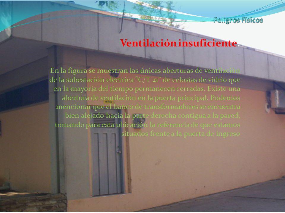 Ventilación insuficiente. En la figura se muestran las únicas aberturas de ventilación de la subestación eléctrica C/T 21 de celosías de vidrio que en