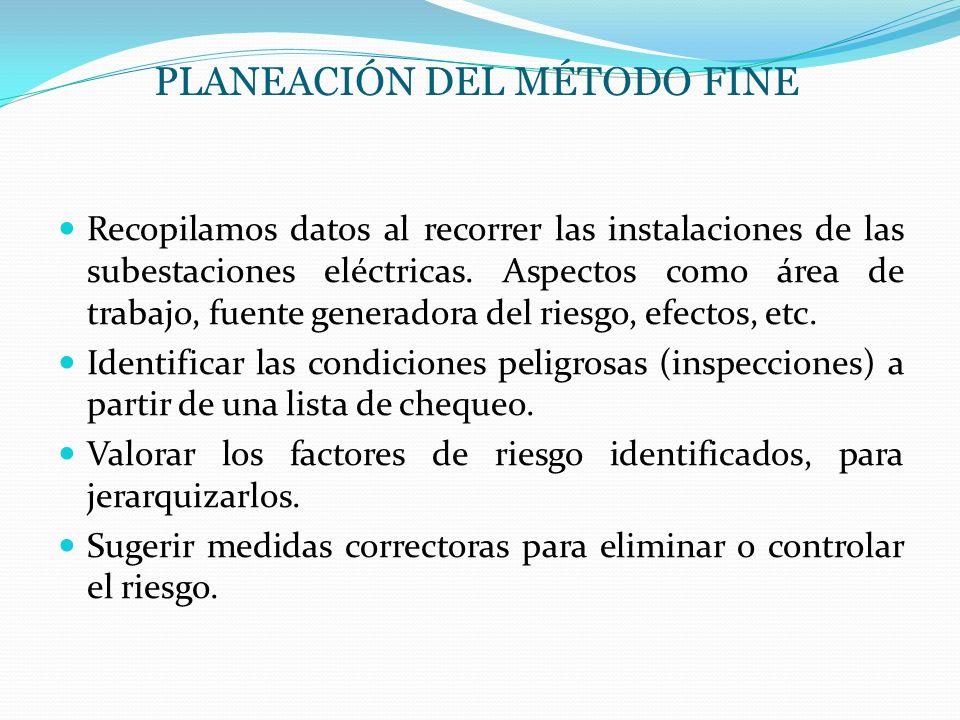 PLANEACIÓN DEL MÉTODO FINE Recopilamos datos al recorrer las instalaciones de las subestaciones eléctricas. Aspectos como área de trabajo, fuente gene