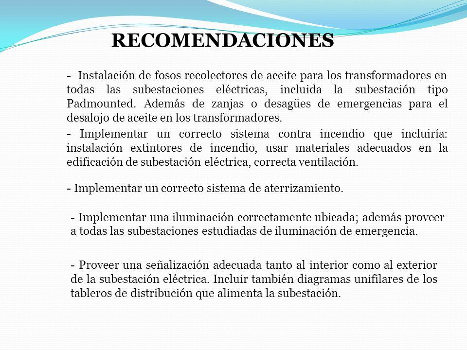 RECOMENDACIONES - Instalación de fosos recolectores de aceite para los transformadores en todas las subestaciones eléctricas, incluida la subestación
