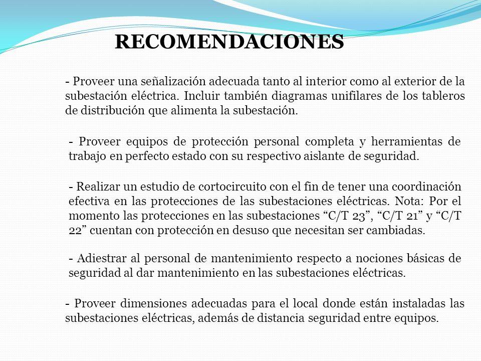 RECOMENDACIONES - Proveer una señalización adecuada tanto al interior como al exterior de la subestación eléctrica. Incluir también diagramas unifilar