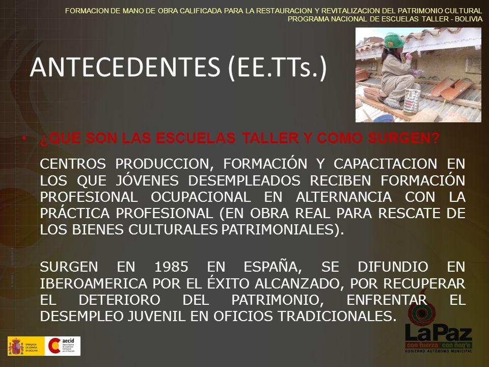 FORMACION DE MANO DE OBRA CALIFICADA PARA LA RESTAURACION Y REVITALIZACION DEL PATRIMONIO CULTURAL PROGRAMA NACIONAL DE ESCUELAS TALLER - BOLIVIA ANTECEDENTES (EE.TTs.) ¿QUÉ OFRECEN A LOS PARTICIPANTES.