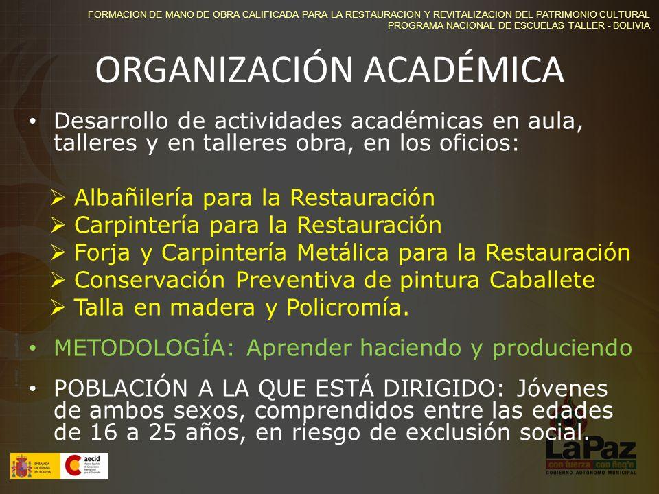 FORMACION DE MANO DE OBRA CALIFICADA PARA LA RESTAURACION Y REVITALIZACION DEL PATRIMONIO CULTURAL PROGRAMA NACIONAL DE ESCUELAS TALLER - BOLIVIA ORGANIZACIÓN ACADÉMICA Desarrollo de actividades académicas en aula, talleres y en talleres obra, en los oficios: Albañilería para la Restauración Carpintería para la Restauración Forja y Carpintería Metálica para la Restauración Conservación Preventiva de pintura Caballete Talla en madera y Policromía.