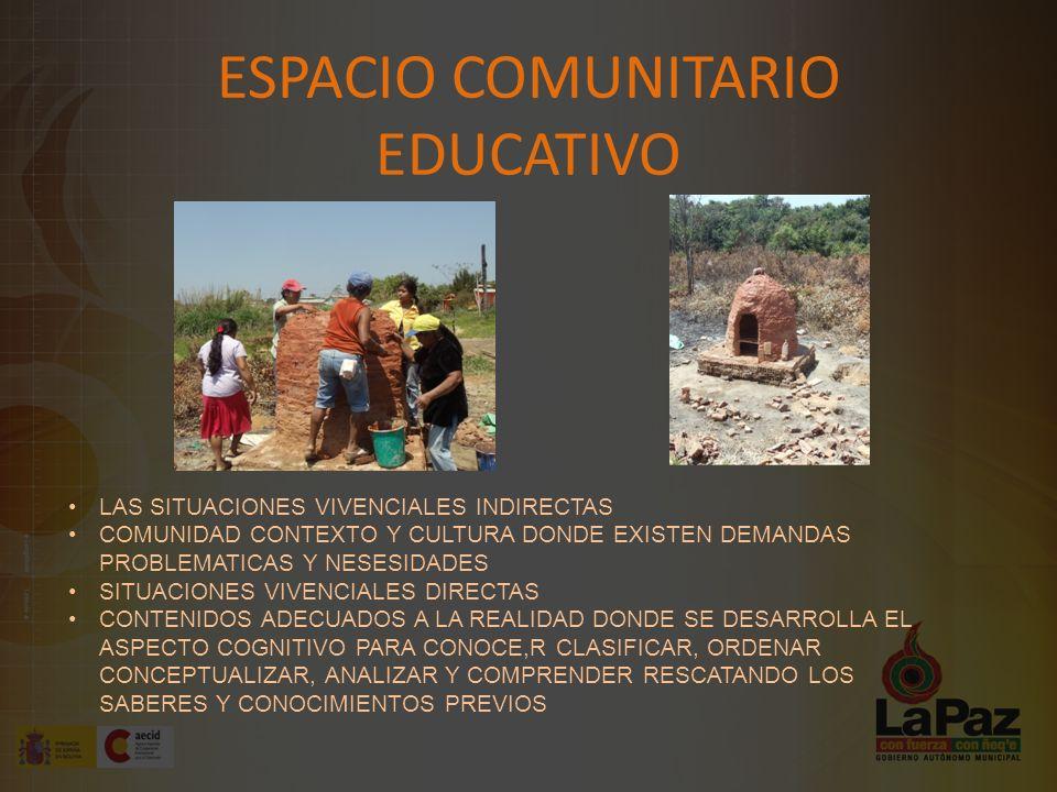 ESPACIO COMUNITARIO EDUCATIVO LAS SITUACIONES VIVENCIALES INDIRECTAS COMUNIDAD CONTEXTO Y CULTURA DONDE EXISTEN DEMANDAS PROBLEMATICAS Y NESESIDADES SITUACIONES VIVENCIALES DIRECTAS CONTENIDOS ADECUADOS A LA REALIDAD DONDE SE DESARROLLA EL ASPECTO COGNITIVO PARA CONOCE,R CLASIFICAR, ORDENAR CONCEPTUALIZAR, ANALIZAR Y COMPRENDER RESCATANDO LOS SABERES Y CONOCIMIENTOS PREVIOS
