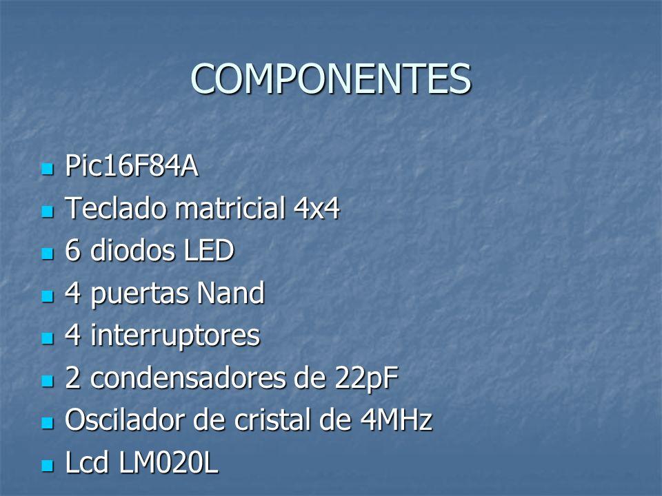 COMPONENTES Pic16F84A Pic16F84A Teclado matricial 4x4 Teclado matricial 4x4 6 diodos LED 6 diodos LED 4 puertas Nand 4 puertas Nand 4 interruptores 4