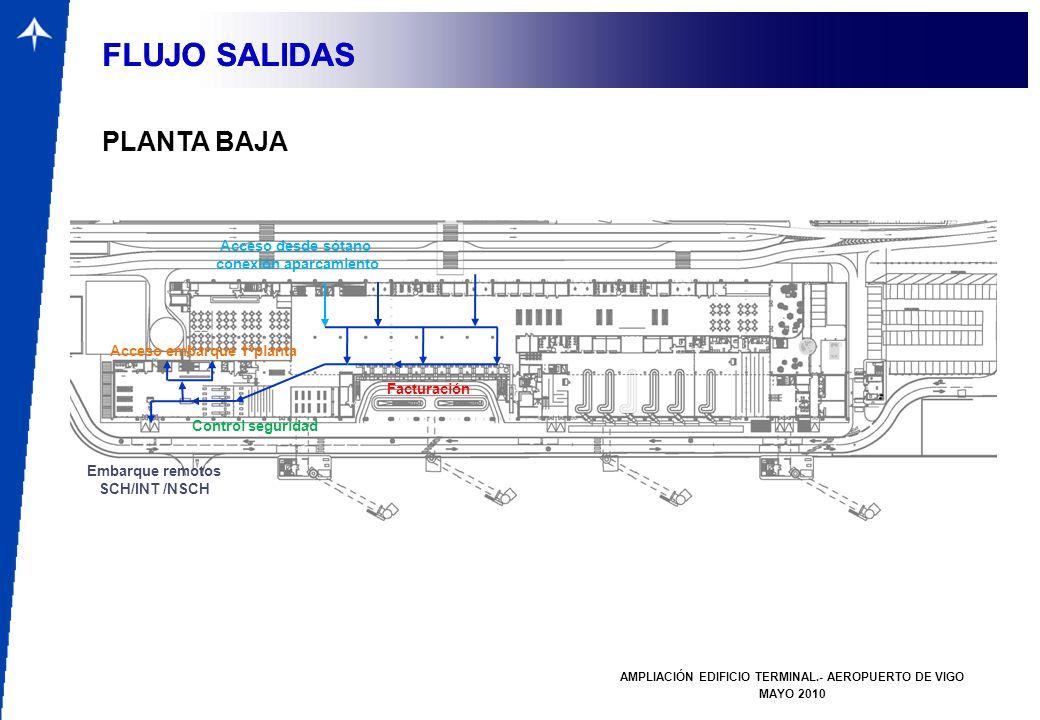 FLUJOS SALIDAS AMPLIACIÓN EDIFICIO TERMINAL.- AEROPUERTO DE VIGO MAYO 2010 FLUJO SALIDAS FLUJOS SALIDAS FLUJO SALIDAS PLANTA BAJA Acceso embarque 1ªpl