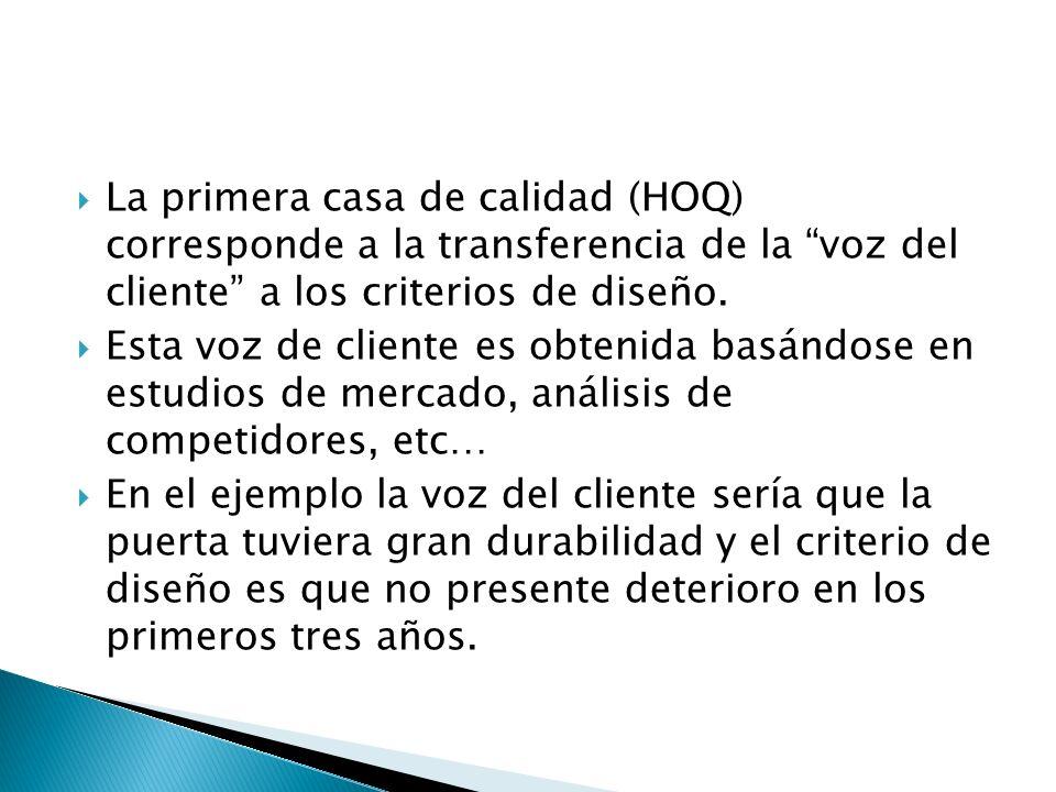 La primera casa de calidad (HOQ) corresponde a la transferencia de la voz del cliente a los criterios de diseño. Esta voz de cliente es obtenida basán