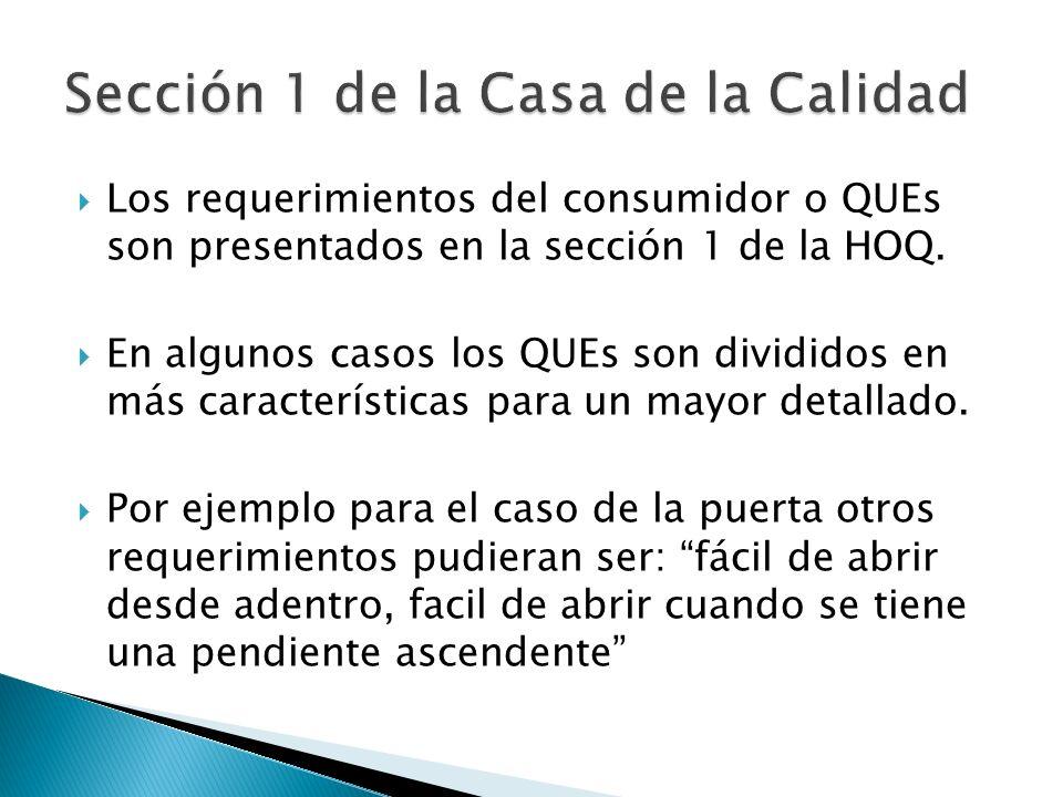 Los requerimientos del consumidor o QUEs son presentados en la sección 1 de la HOQ. En algunos casos los QUEs son divididos en más características par