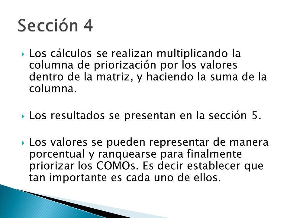 Los cálculos se realizan multiplicando la columna de priorización por los valores dentro de la matriz, y haciendo la suma de la columna. Los resultado