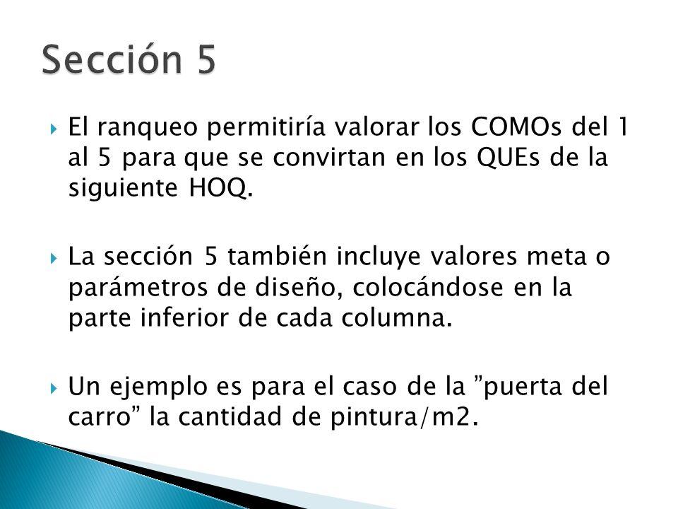 El ranqueo permitiría valorar los COMOs del 1 al 5 para que se convirtan en los QUEs de la siguiente HOQ. La sección 5 también incluye valores meta o