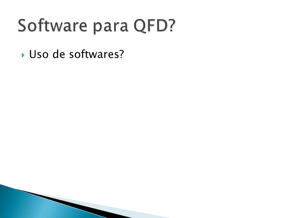 Uso de softwares?