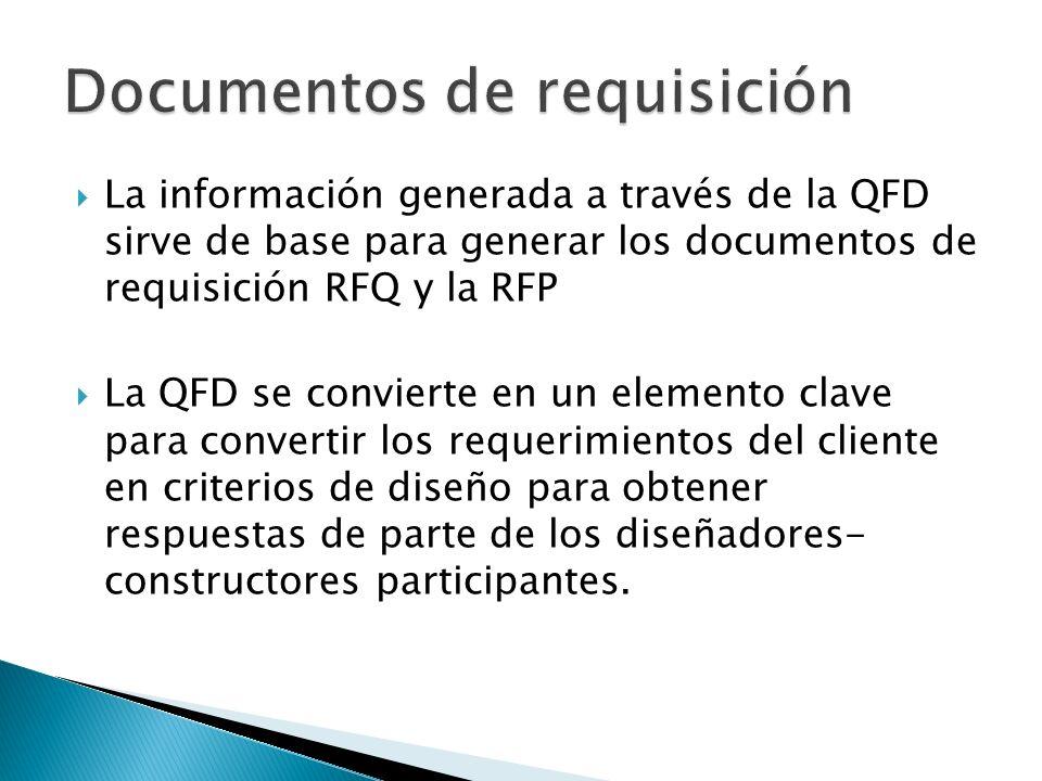 La información generada a través de la QFD sirve de base para generar los documentos de requisición RFQ y la RFP La QFD se convierte en un elemento cl