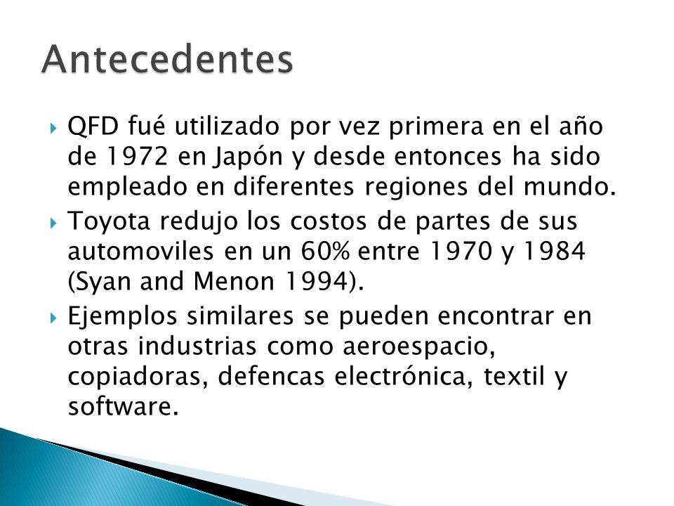 QFD fué utilizado por vez primera en el año de 1972 en Japón y desde entonces ha sido empleado en diferentes regiones del mundo. Toyota redujo los cos