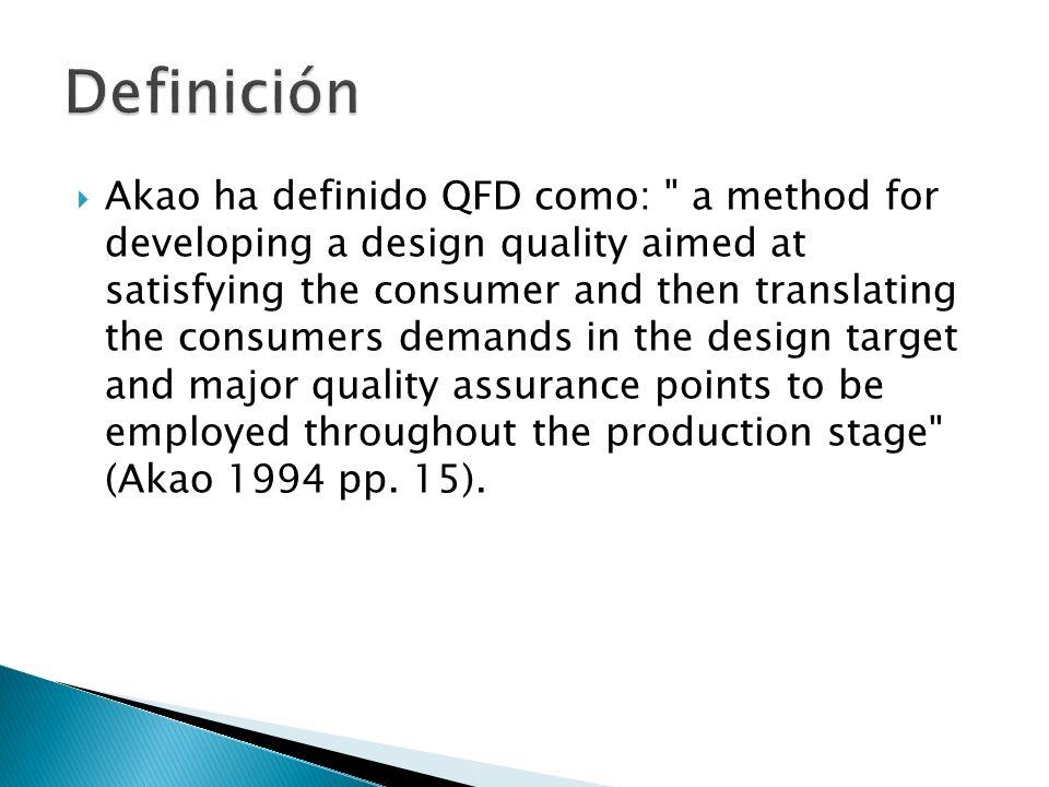 Akao ha definido QFD como: