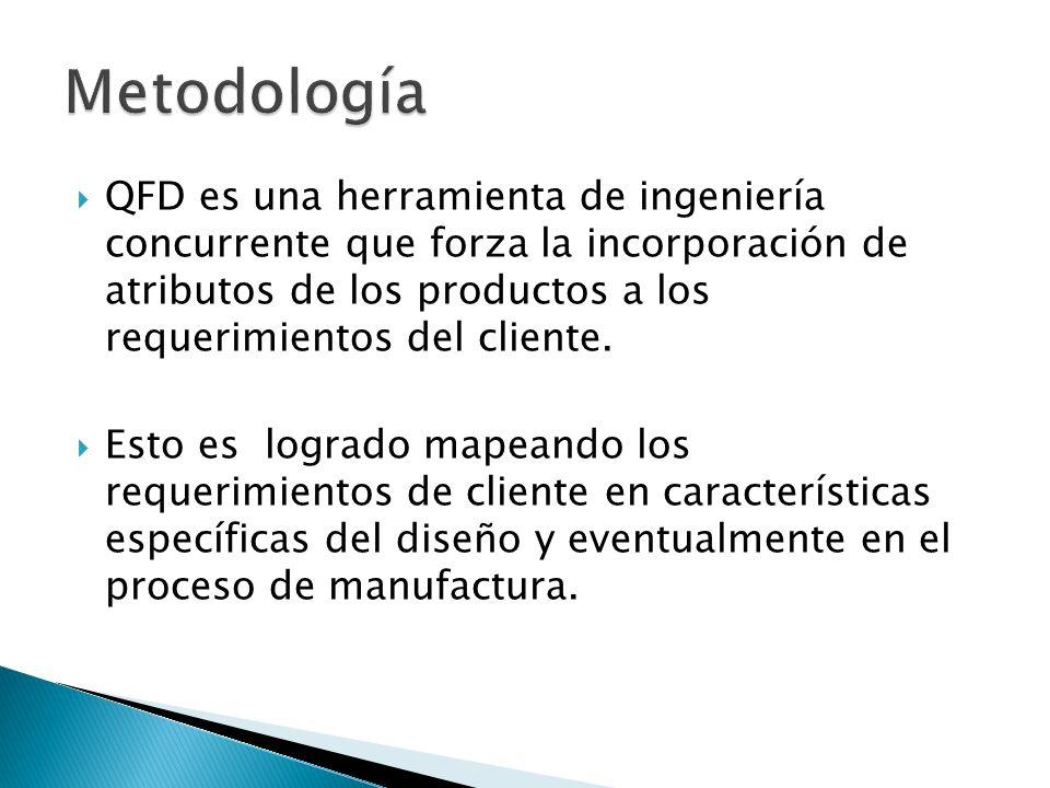QFD es una herramienta de ingeniería concurrente que forza la incorporación de atributos de los productos a los requerimientos del cliente. Esto es lo