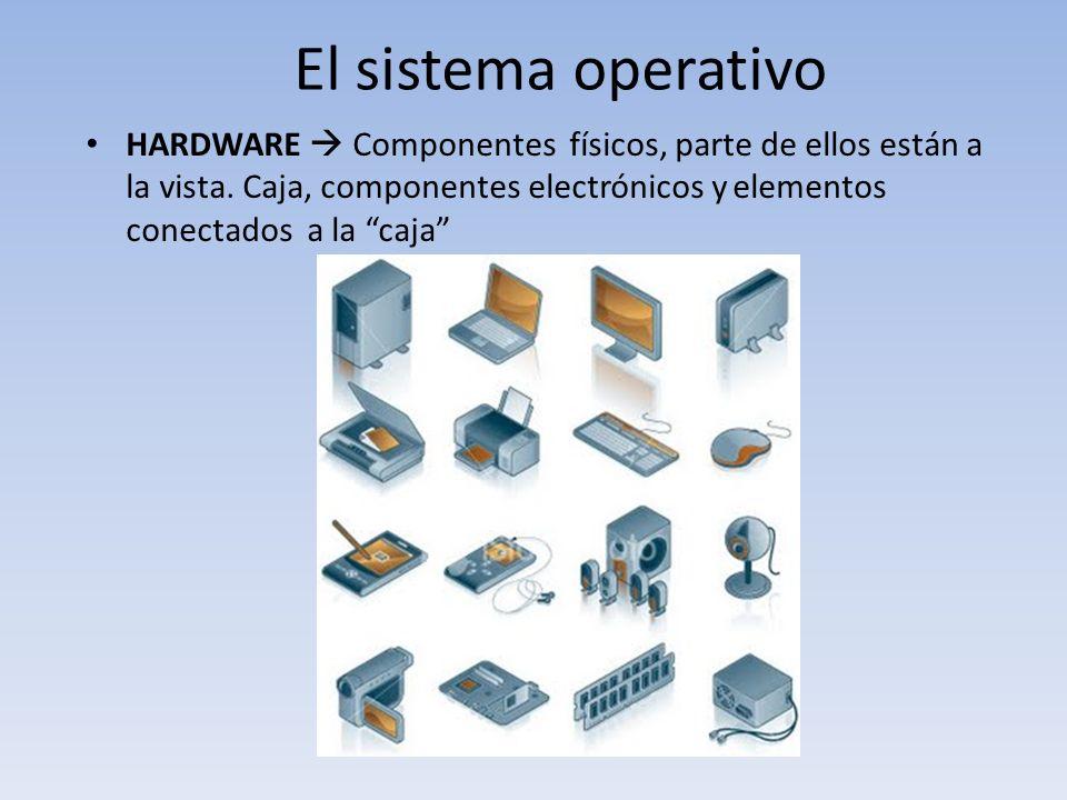 El sistema operativo HARDWARE Componentes físicos, parte de ellos están a la vista. Caja, componentes electrónicos y elementos conectados a la caja