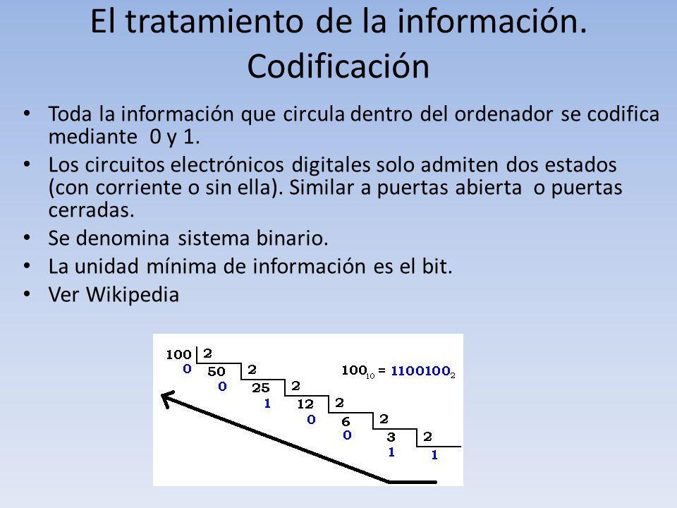 El tratamiento de la información. Codificación Toda la información que circula dentro del ordenador se codifica mediante 0 y 1. Los circuitos electrón