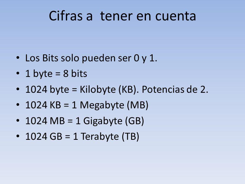 Cifras a tener en cuenta Los Bits solo pueden ser 0 y 1. 1 byte = 8 bits 1024 byte = Kilobyte (KB). Potencias de 2. 1024 KB = 1 Megabyte (MB) 1024 MB