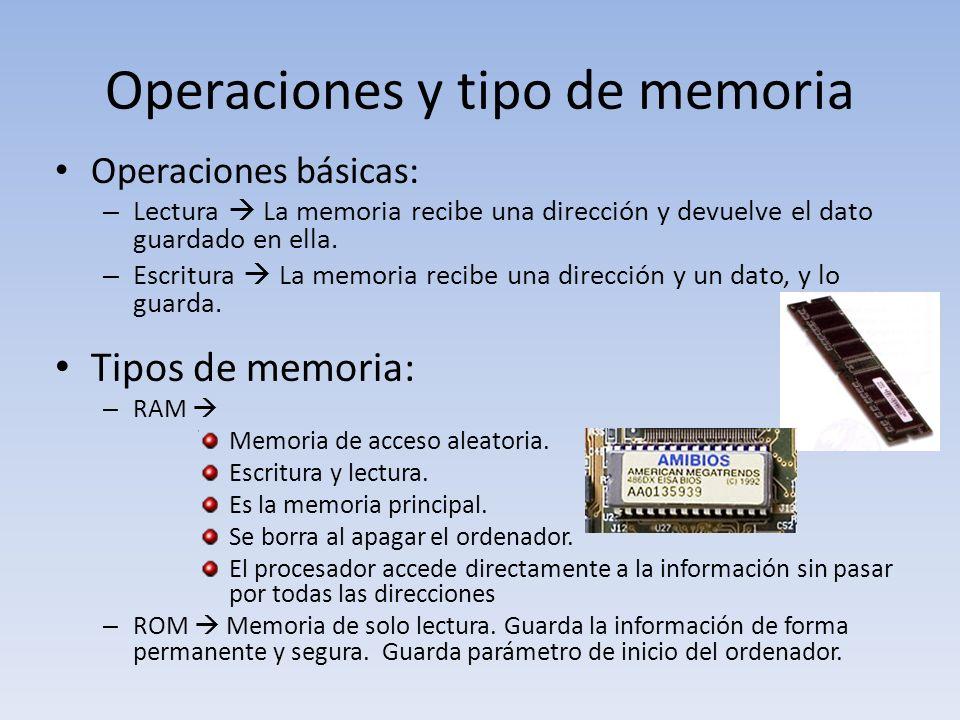 Operaciones y tipo de memoria Operaciones básicas: – Lectura La memoria recibe una dirección y devuelve el dato guardado en ella. – Escritura La memor