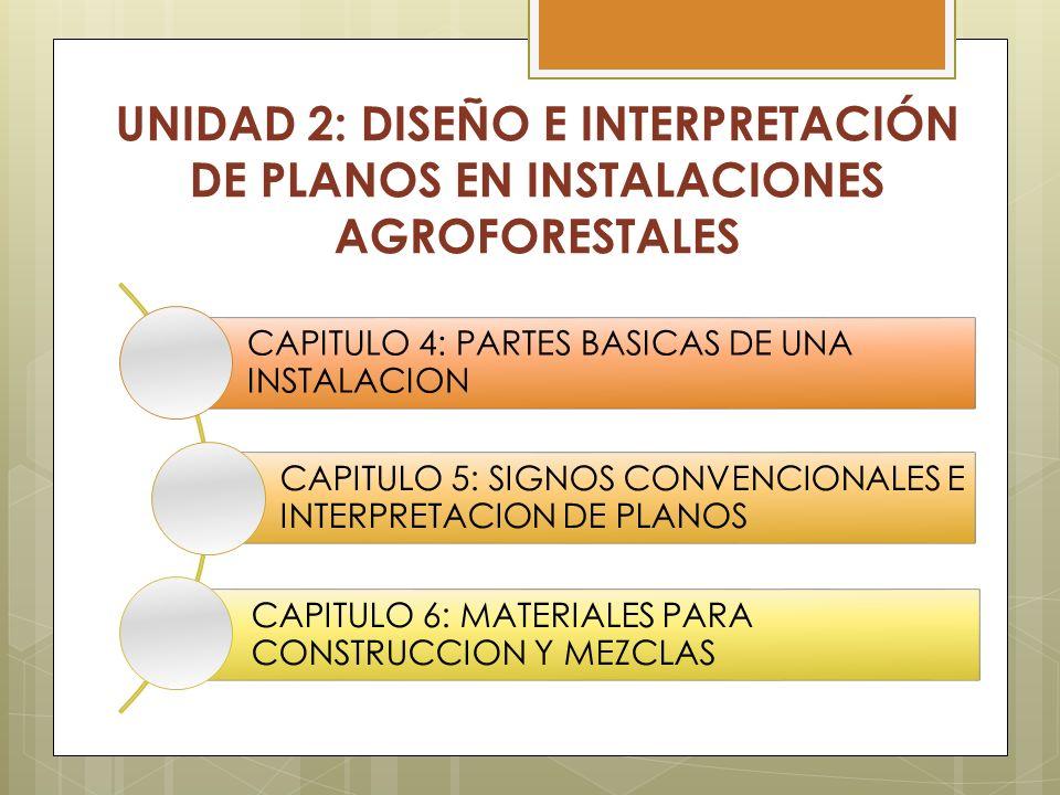 UNIDAD 2: DISEÑO E INTERPRETACIÓN DE PLANOS EN INSTALACIONES AGROFORESTALES CAPITULO 4: PARTES BASICAS DE UNA INSTALACION CAPITULO 5: SIGNOS CONVENCIO