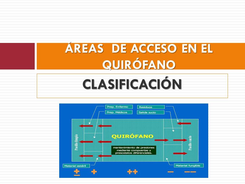 CLASIFICACIÓN ÁREAS DE ACCESO EN EL QUIRÓFANO