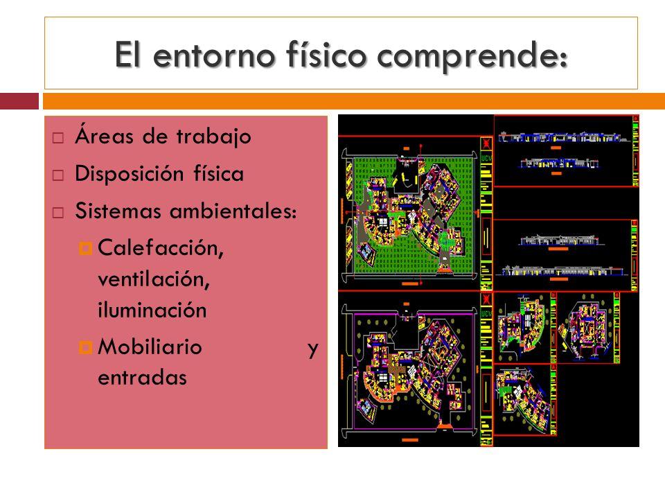 El entorno físico comprende: Áreas de trabajo Disposición física Sistemas ambientales: Calefacción, ventilación, iluminación Mobiliario y entradas