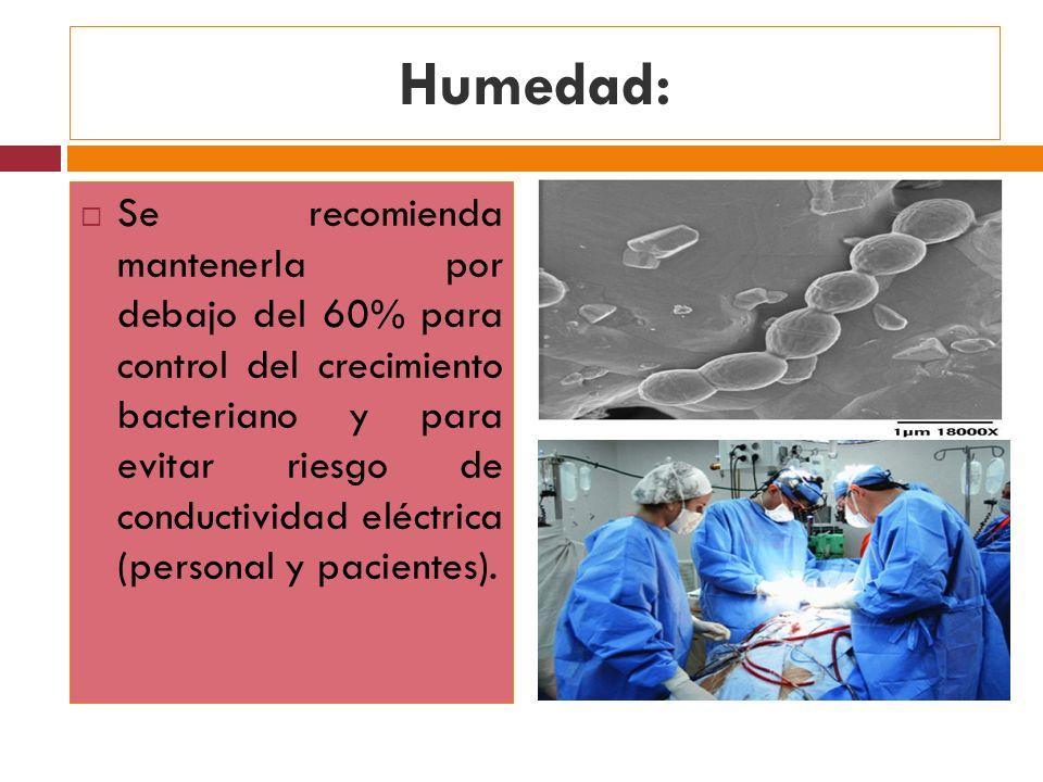 Humedad: Se recomienda mantenerla por debajo del 60% para control del crecimiento bacteriano y para evitar riesgo de conductividad eléctrica (personal