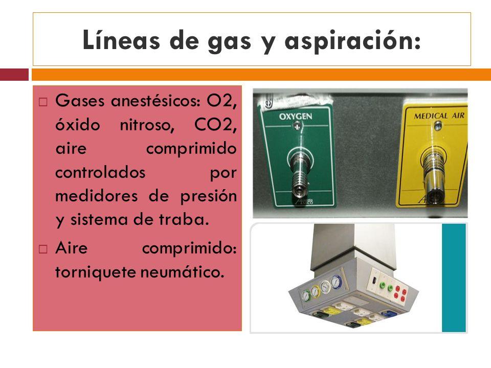 Líneas de gas y aspiración: Gases anestésicos: O2, óxido nitroso, CO2, aire comprimido controlados por medidores de presión y sistema de traba. Aire c