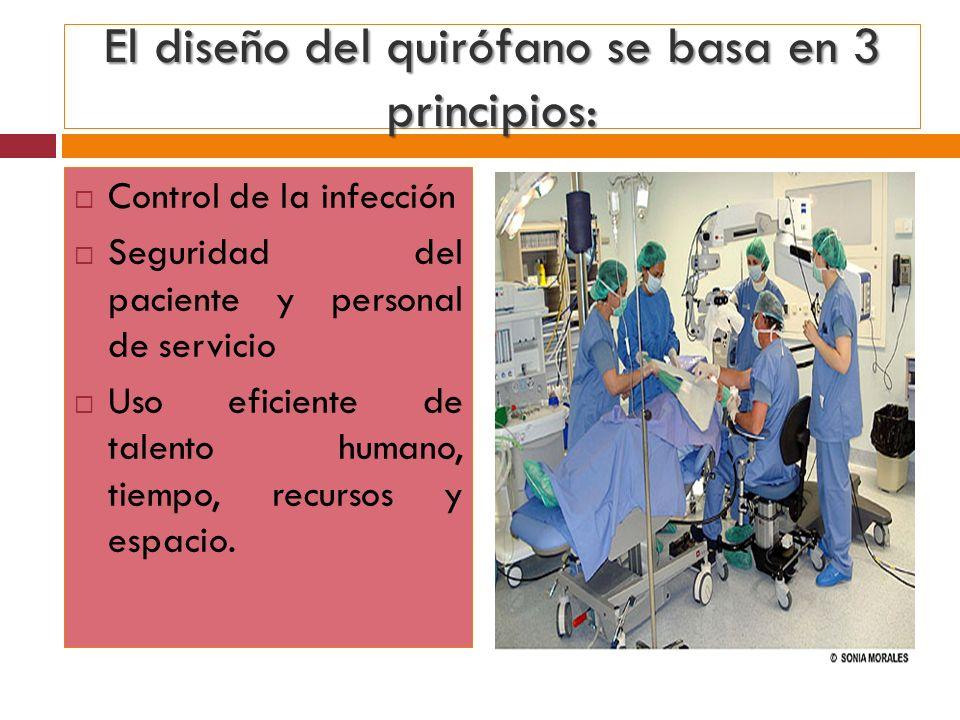 El diseño del quirófano se basa en 3 principios: Control de la infección Seguridad del paciente y personal de servicio Uso eficiente de talento humano